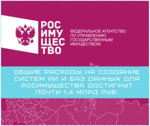 Росимущество выделит 1,4 млрд рублей на создание искусственного интеллекта (ИИ)