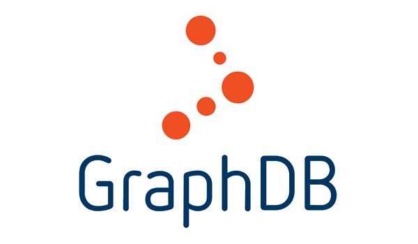 GraphDB (Ontotext GraphDB)